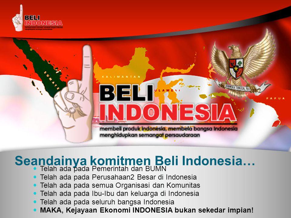 Seandainya komitmen Beli Indonesia…