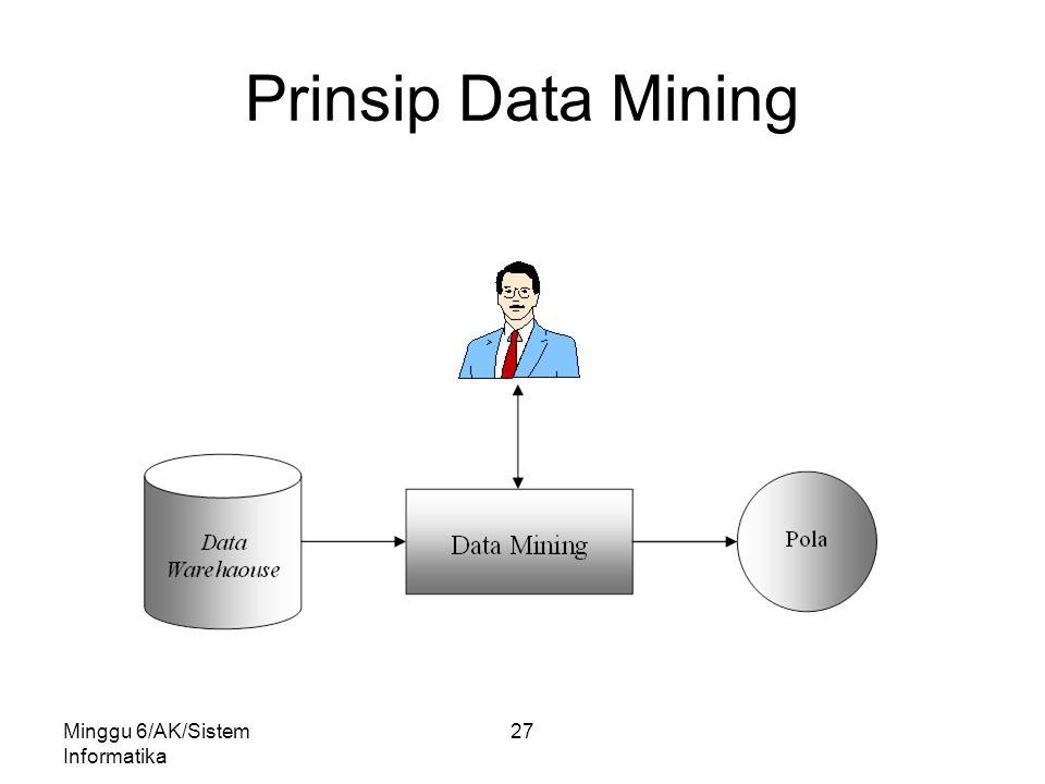 Prinsip Data Mining Minggu 6/AK/Sistem Informatika