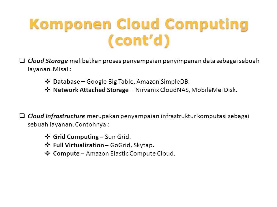 Cloud Storage melibatkan proses penyampaian penyimpanan data sebagai sebuah layanan. Misal :