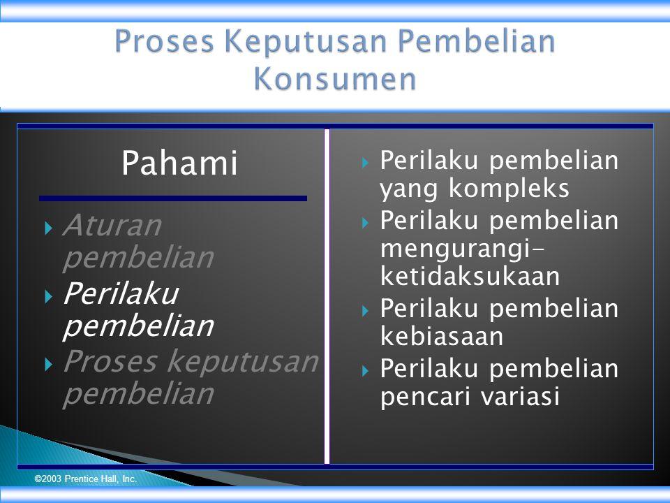 Proses Keputusan Pembelian Konsumen