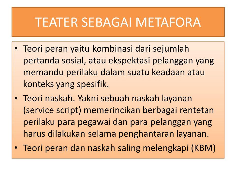 TEATER SEBAGAI METAFORA