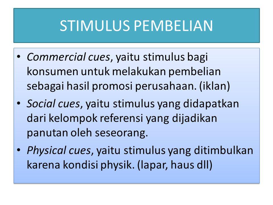 STIMULUS PEMBELIAN Commercial cues, yaitu stimulus bagi konsumen untuk melakukan pembelian sebagai hasil promosi perusahaan. (iklan)