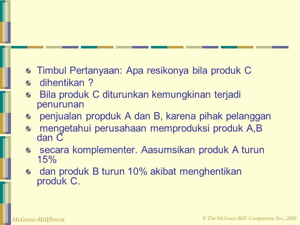 Timbul Pertanyaan: Apa resikonya bila produk C