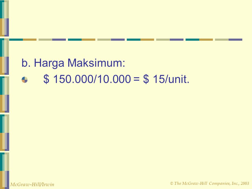 b. Harga Maksimum: $ 150.000/10.000 = $ 15/unit.