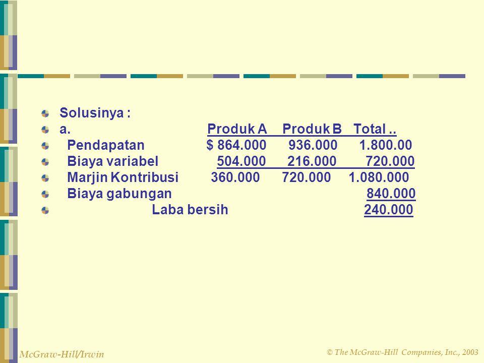 Solusinya : a. Produk A Produk B Total .. Pendapatan $ 864.000 936.000 1.800.00.