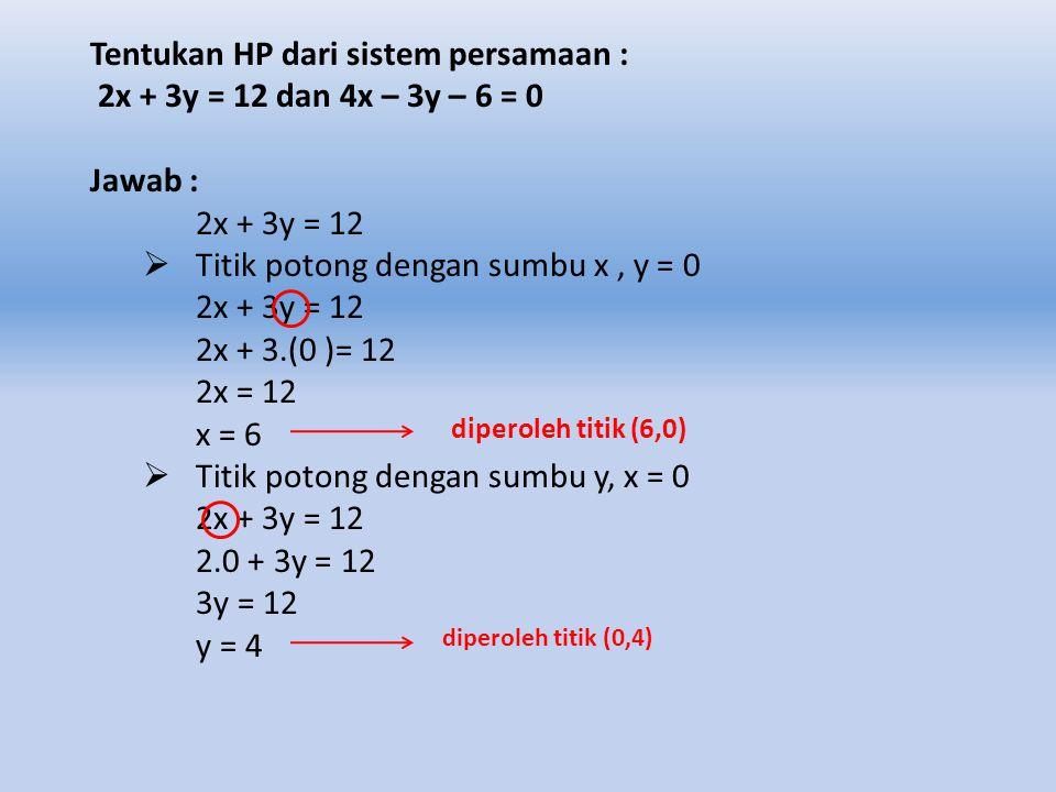 Tentukan HP dari sistem persamaan : 2x + 3y = 12 dan 4x – 3y – 6 = 0