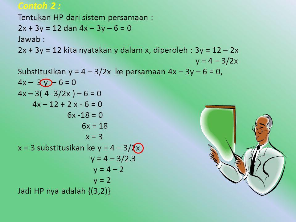 Contoh 2 : Tentukan HP dari sistem persamaan :