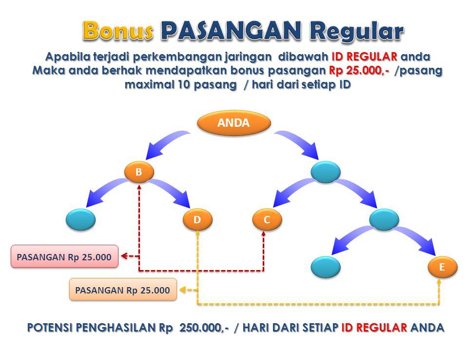 Bonus PASANGAN Regular