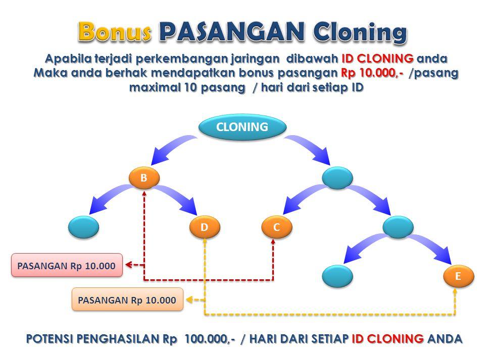 Bonus PASANGAN Cloning