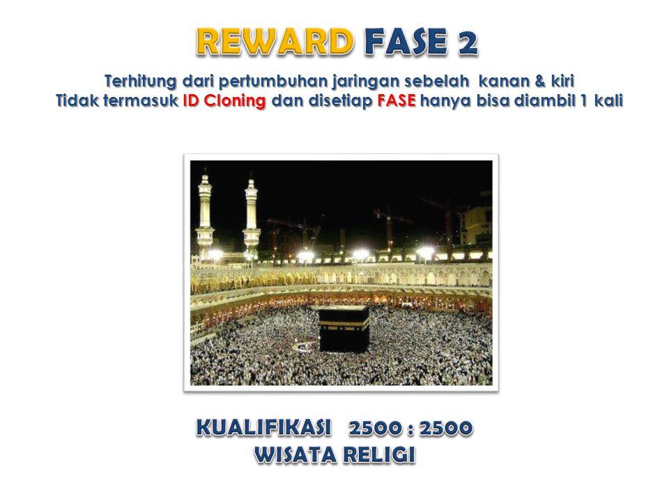 REWARD FASE 2 KUALIFIKASI 2500 : 2500 WISATA RELIGI