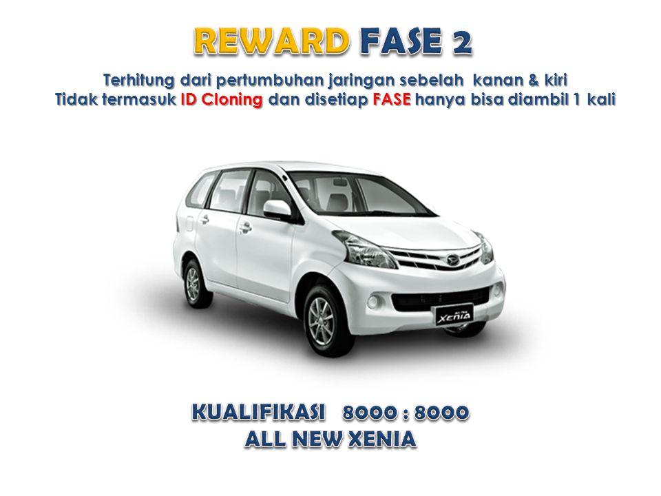 REWARD FASE 2 KUALIFIKASI 8000 : 8000 ALL NEW XENIA