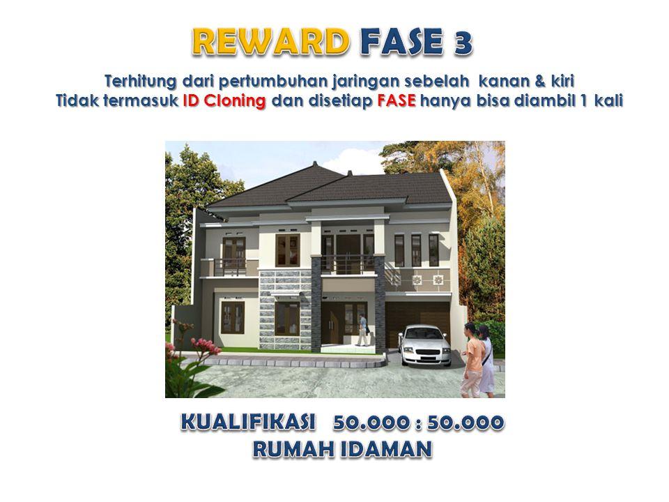 REWARD FASE 3 KUALIFIKASI 50.000 : 50.000 RUMAH IDAMAN