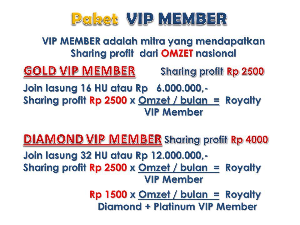 Paket VIP MEMBER GOLD VIP MEMBER Sharing profit Rp 2500