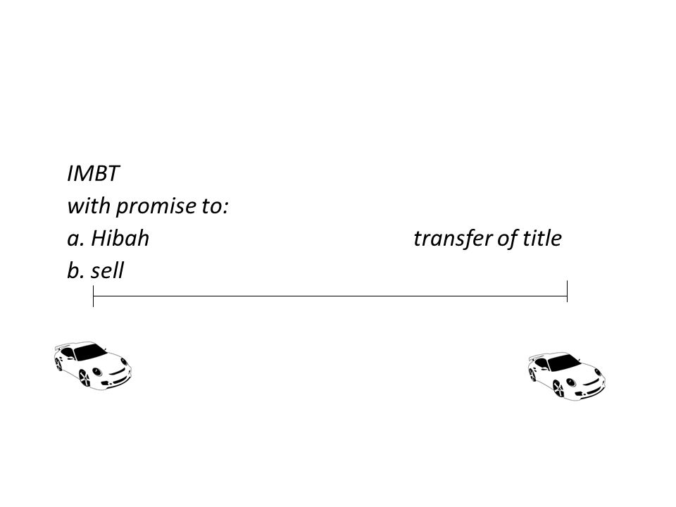IMBT with promise to: a. Hibah transfer of title b. sell