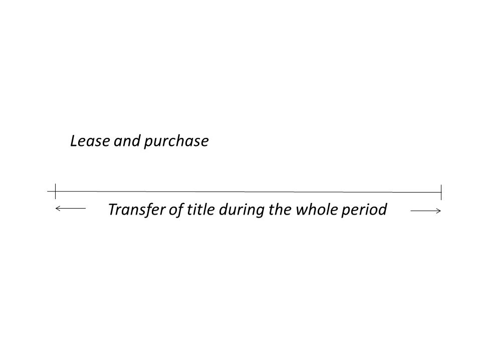 Lease and purchase Transfer of title during the whole period