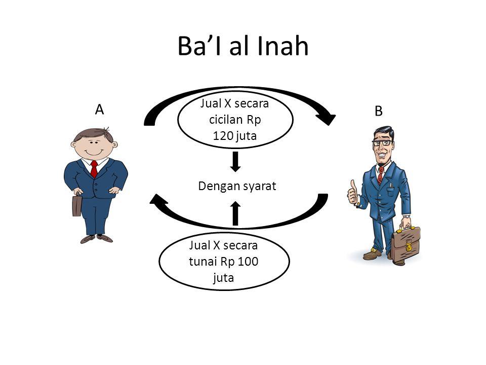 Ba'I al Inah A B Jual X secara cicilan Rp 120 juta Dengan syarat