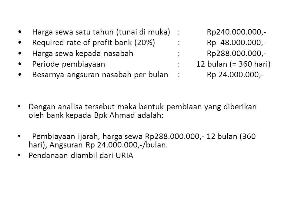 • Harga sewa satu tahun (tunai di muka) : Rp240.000.000,-