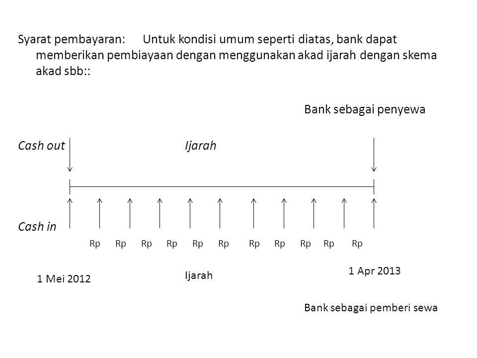 Syarat pembayaran: Untuk kondisi umum seperti diatas, bank dapat memberikan pembiayaan dengan menggunakan akad ijarah dengan skema akad sbb::