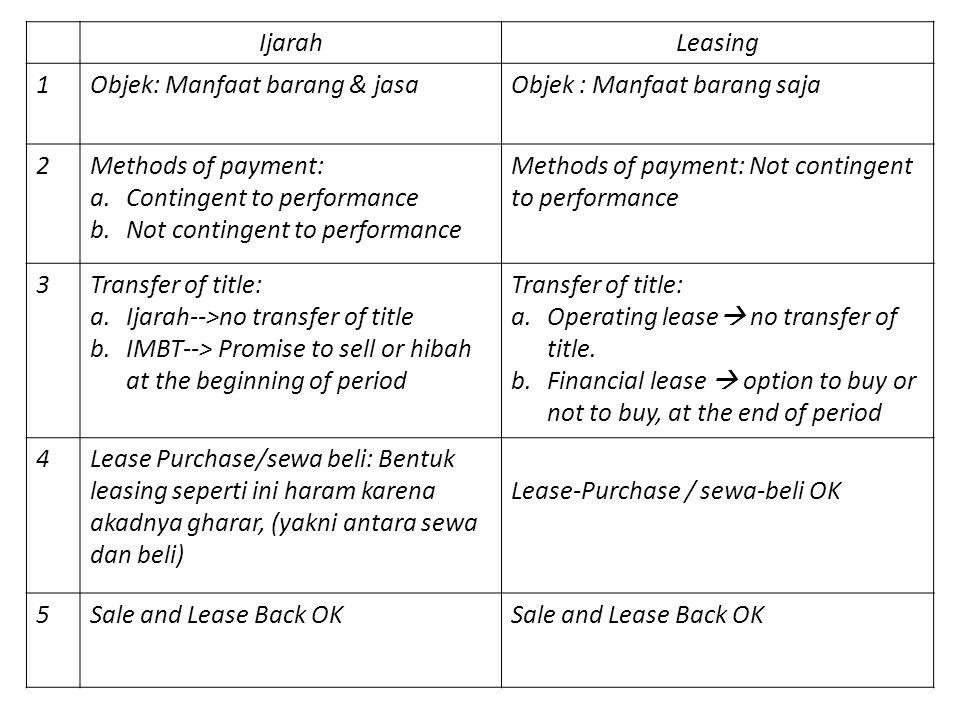 Ijarah Leasing. 1. Objek: Manfaat barang & jasa. Objek : Manfaat barang saja. 2. Methods of payment:
