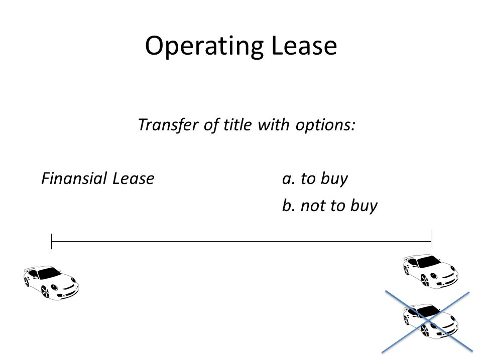 Operating Lease Transfer of title with options: Finansial Lease a. to buy b. not to buy