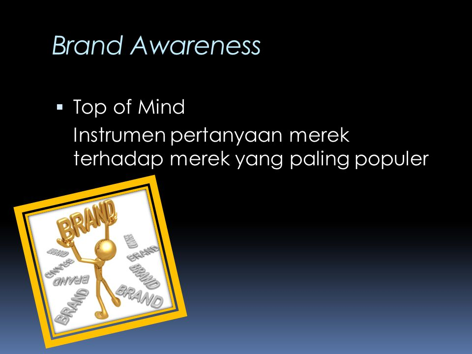 Brand Awareness Top of Mind