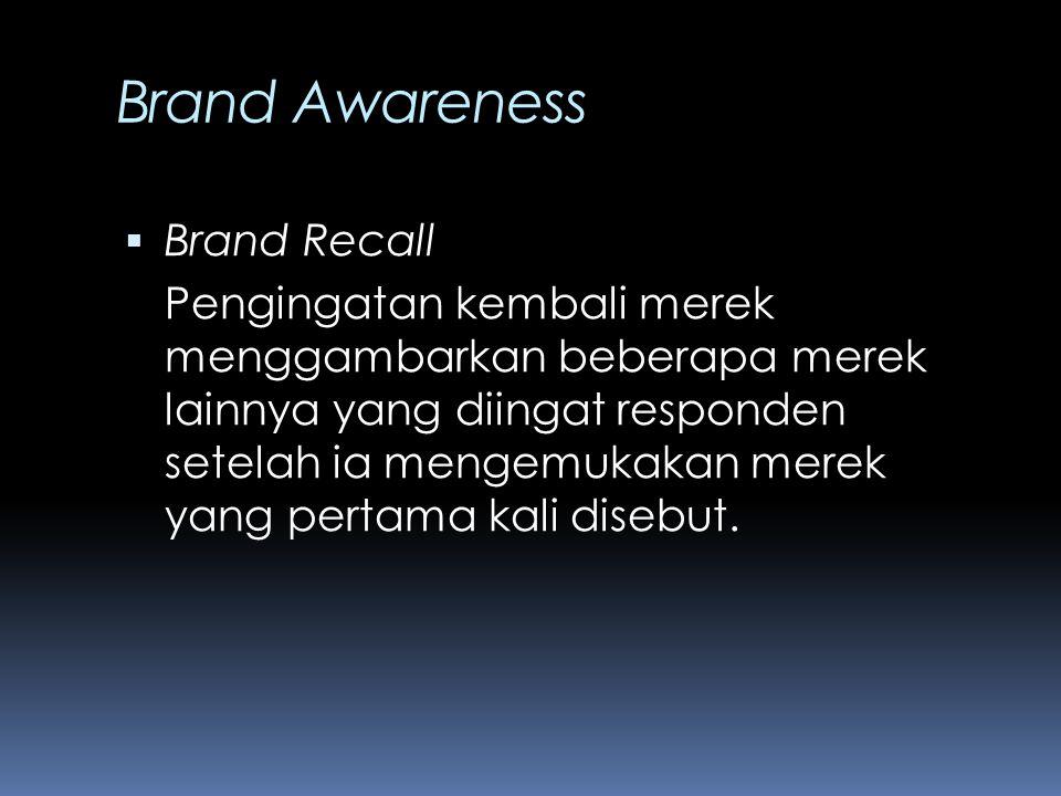Brand Awareness Brand Recall