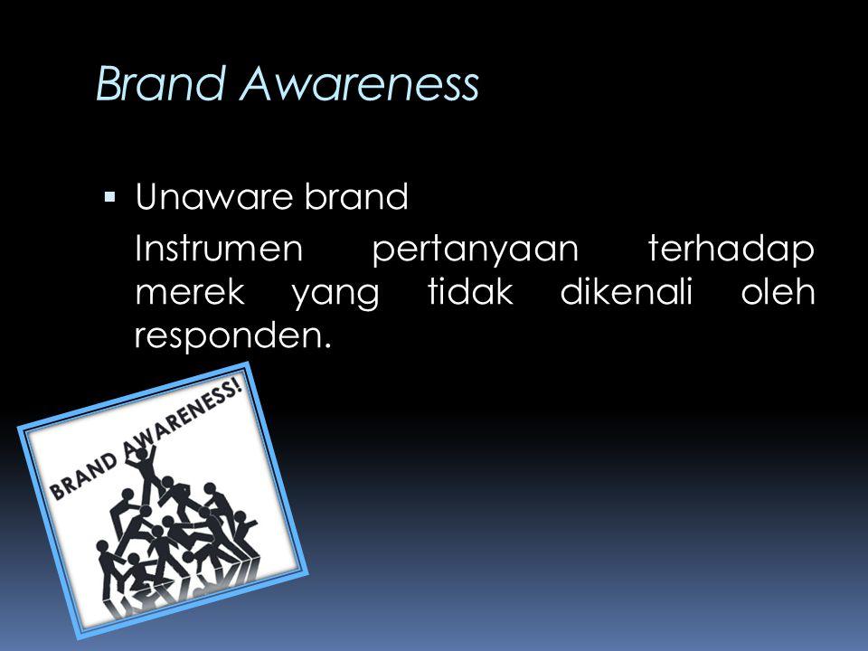 Brand Awareness Unaware brand