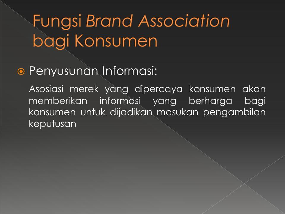 Fungsi Brand Association bagi Konsumen