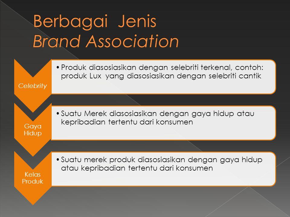 Berbagai Jenis Brand Association