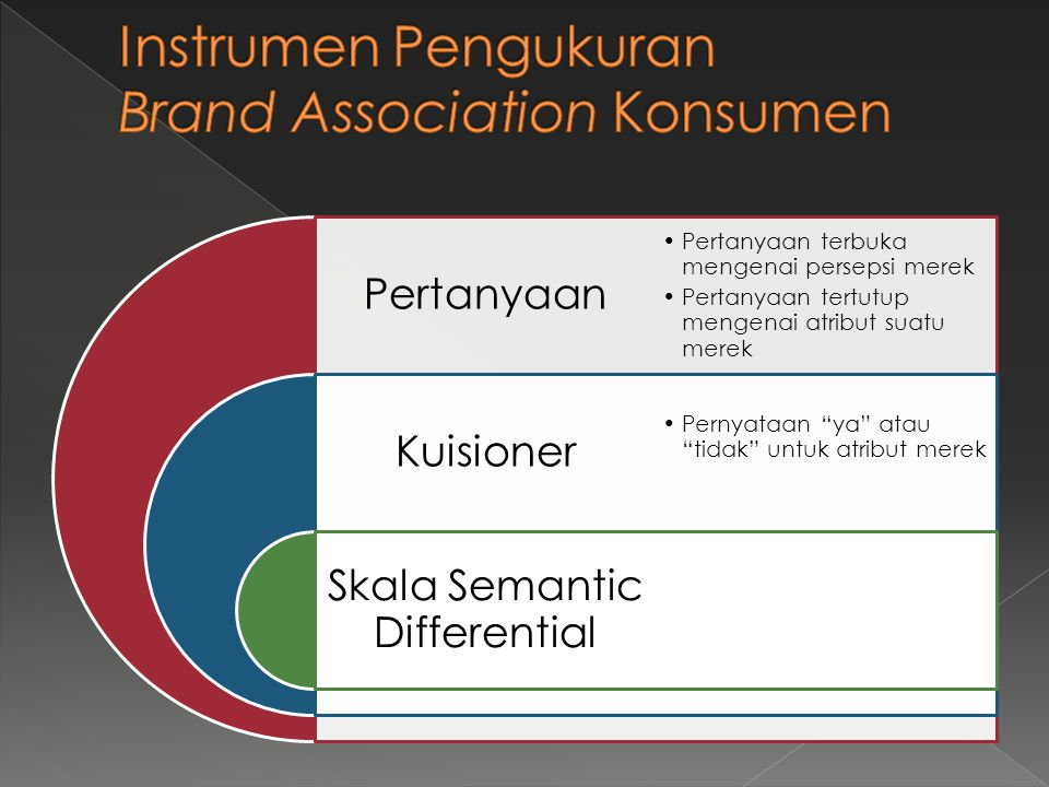 Instrumen Pengukuran Brand Association Konsumen