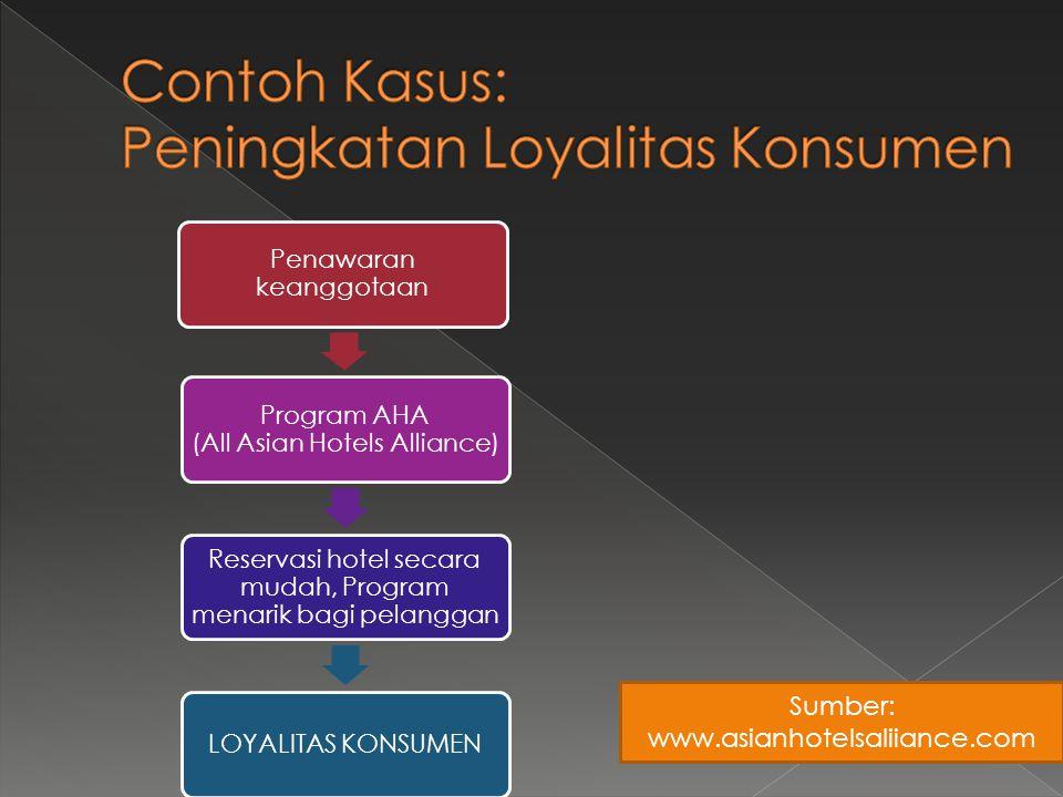 Contoh Kasus: Peningkatan Loyalitas Konsumen