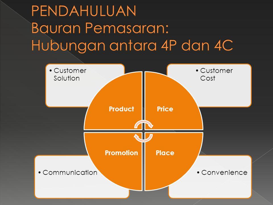 PENDAHULUAN Bauran Pemasaran: Hubungan antara 4P dan 4C