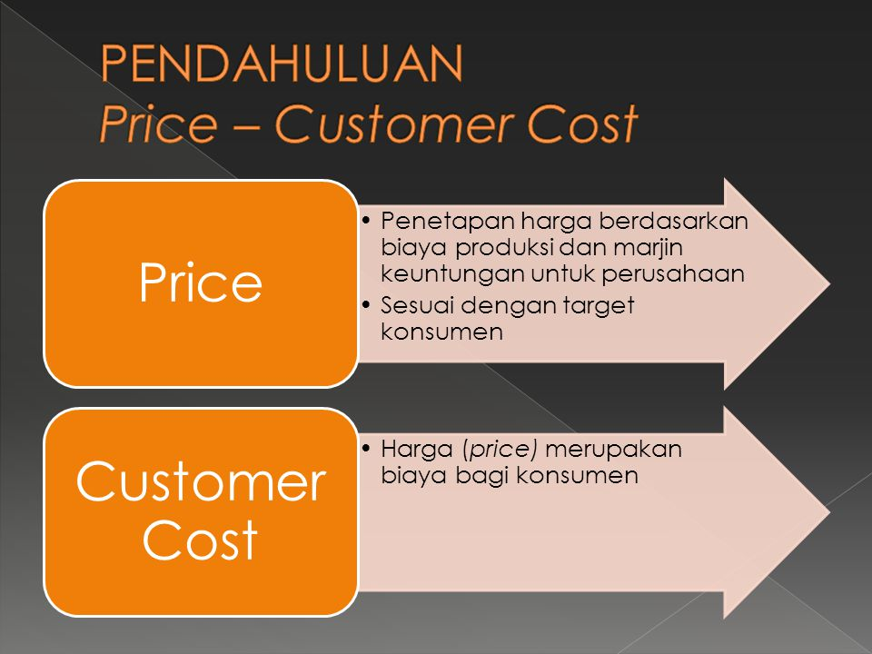 PENDAHULUAN Price – Customer Cost