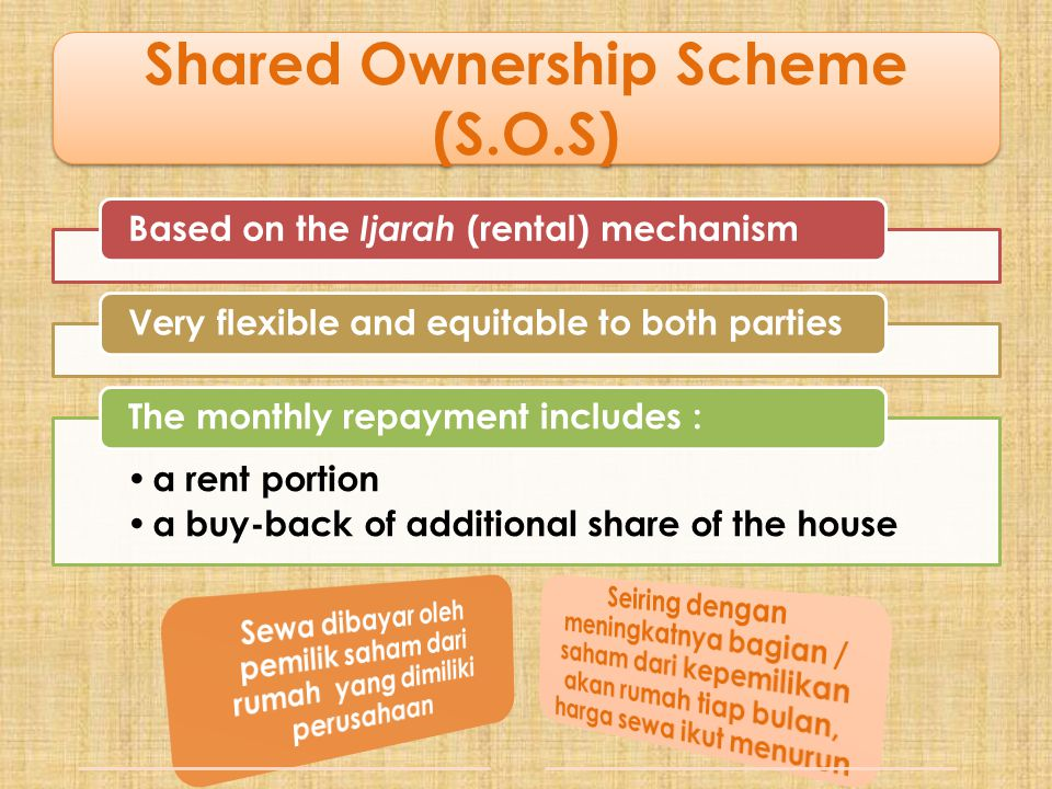Shared Ownership Scheme (S.O.S)