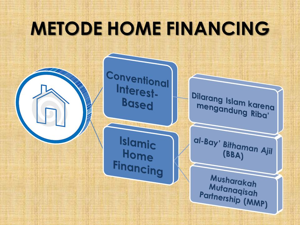 METODE HOME FINANCING Islamic Home Financing