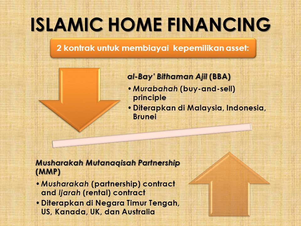 ISLAMIC HOME FINANCING