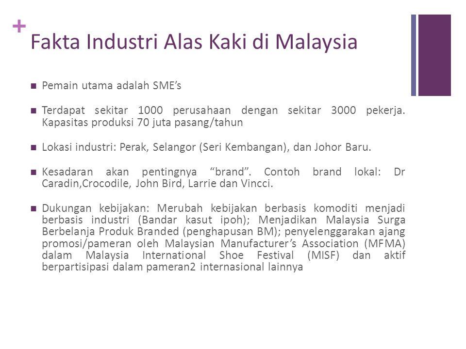Fakta Industri Alas Kaki di Malaysia
