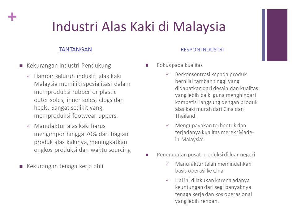 Industri Alas Kaki di Malaysia