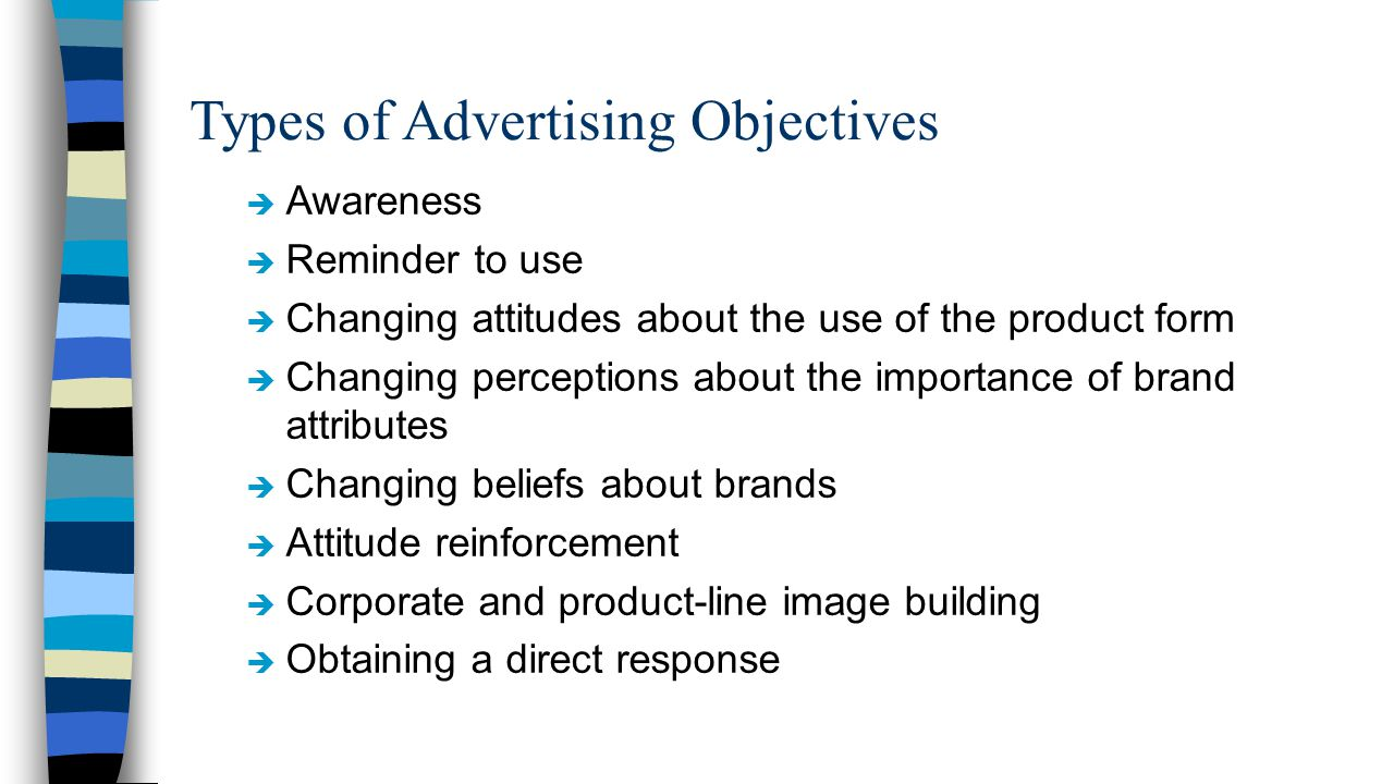 Types of Advertising Objectives