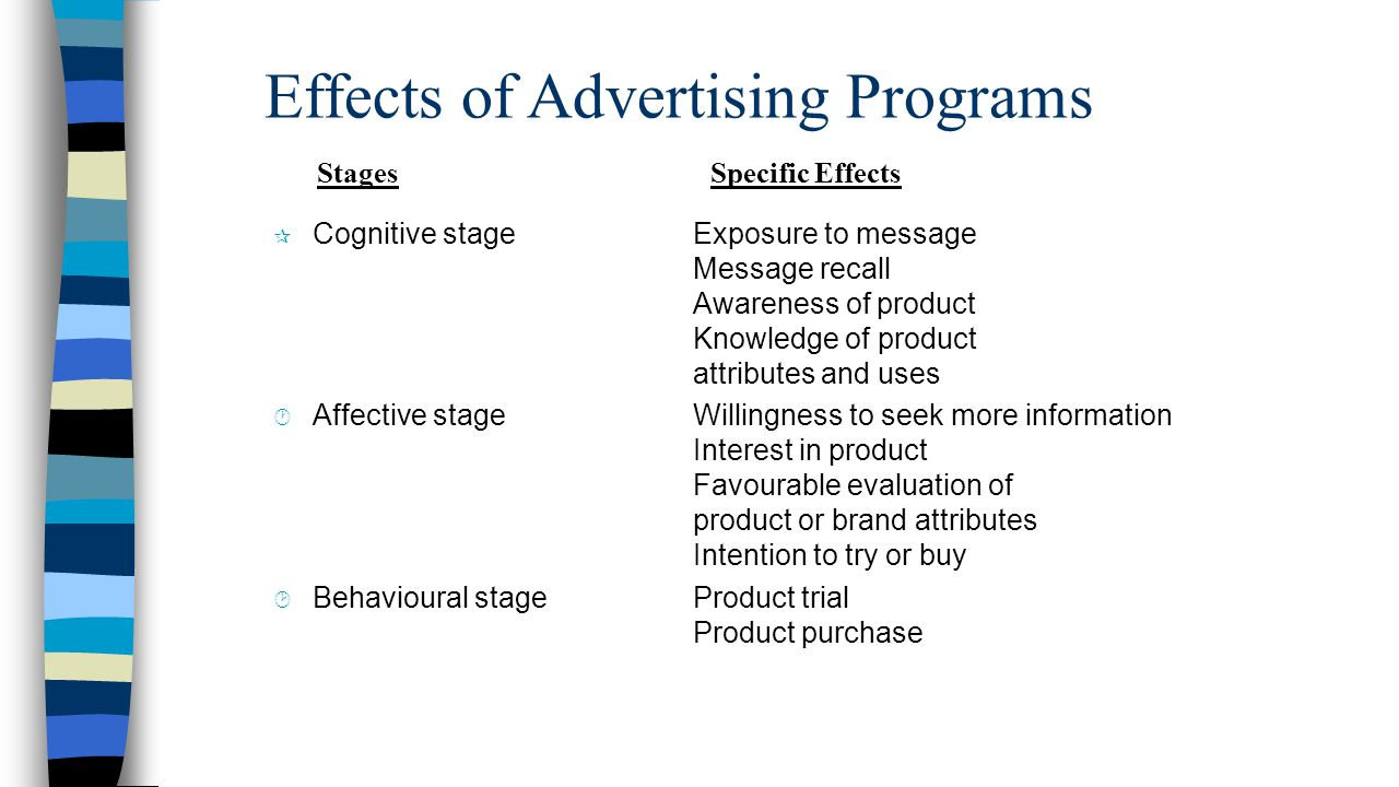 Effects of Advertising Programs