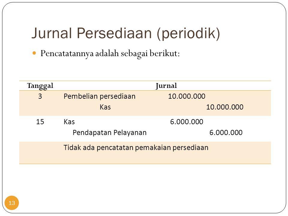 Jurnal Persediaan (periodik)