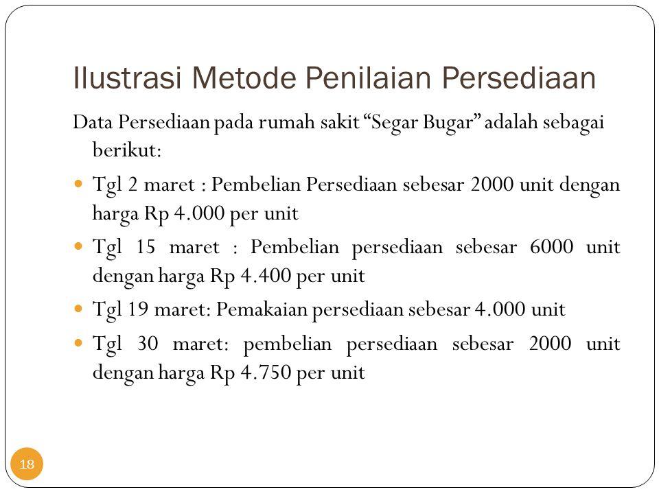 Ilustrasi Metode Penilaian Persediaan