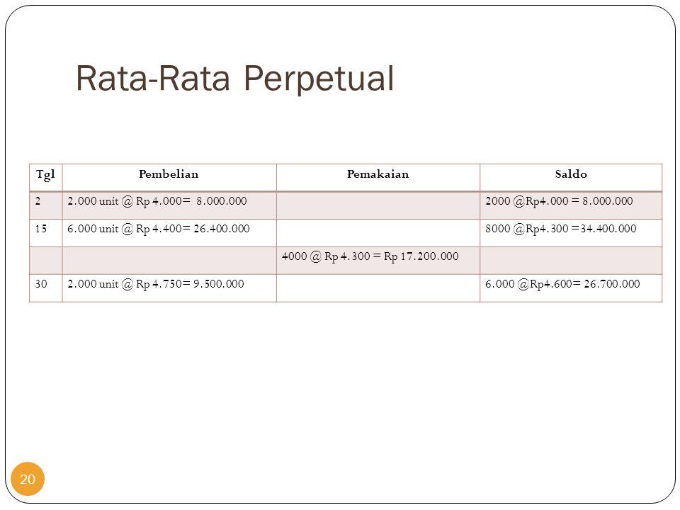 Rata-Rata Perpetual Tgl Pembelian Pemakaian Saldo 2