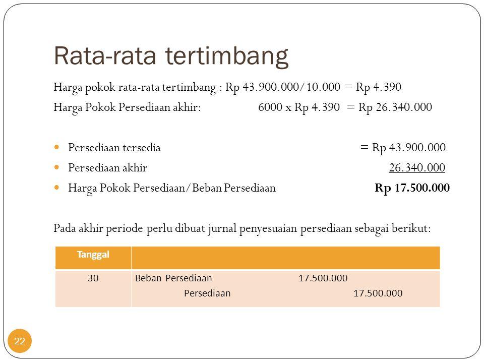 Rata-rata tertimbang Harga pokok rata-rata tertimbang : Rp 43.900.000/10.000 = Rp 4.390.