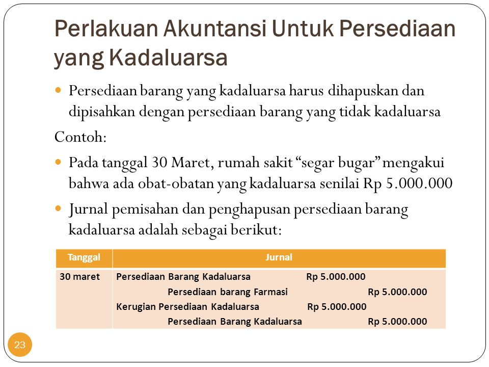 Perlakuan Akuntansi Untuk Persediaan yang Kadaluarsa