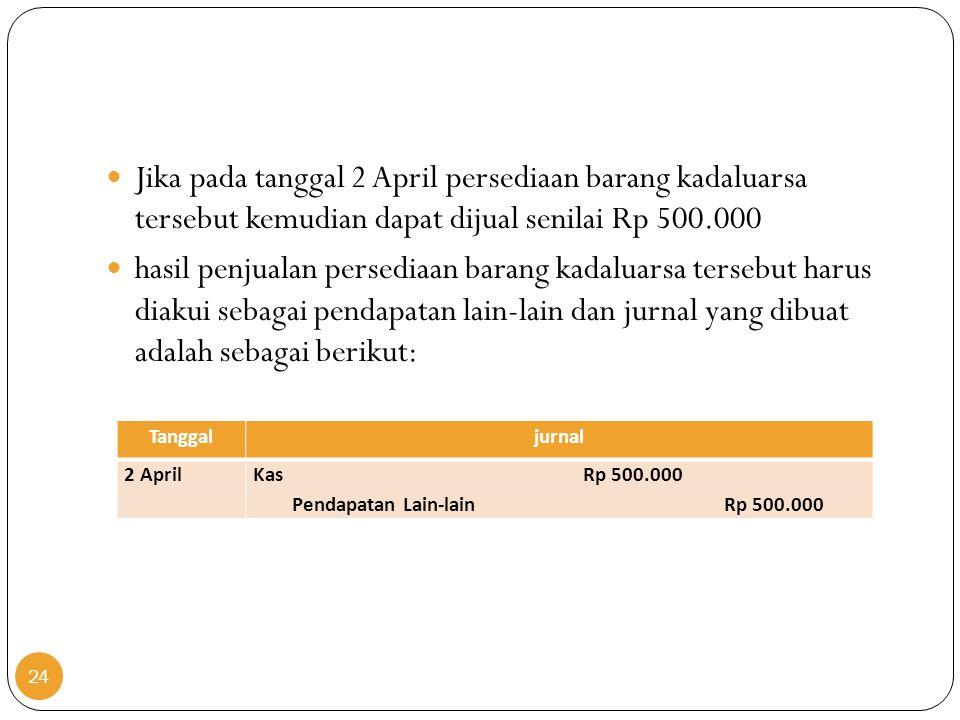 Jika pada tanggal 2 April persediaan barang kadaluarsa tersebut kemudian dapat dijual senilai Rp 500.000