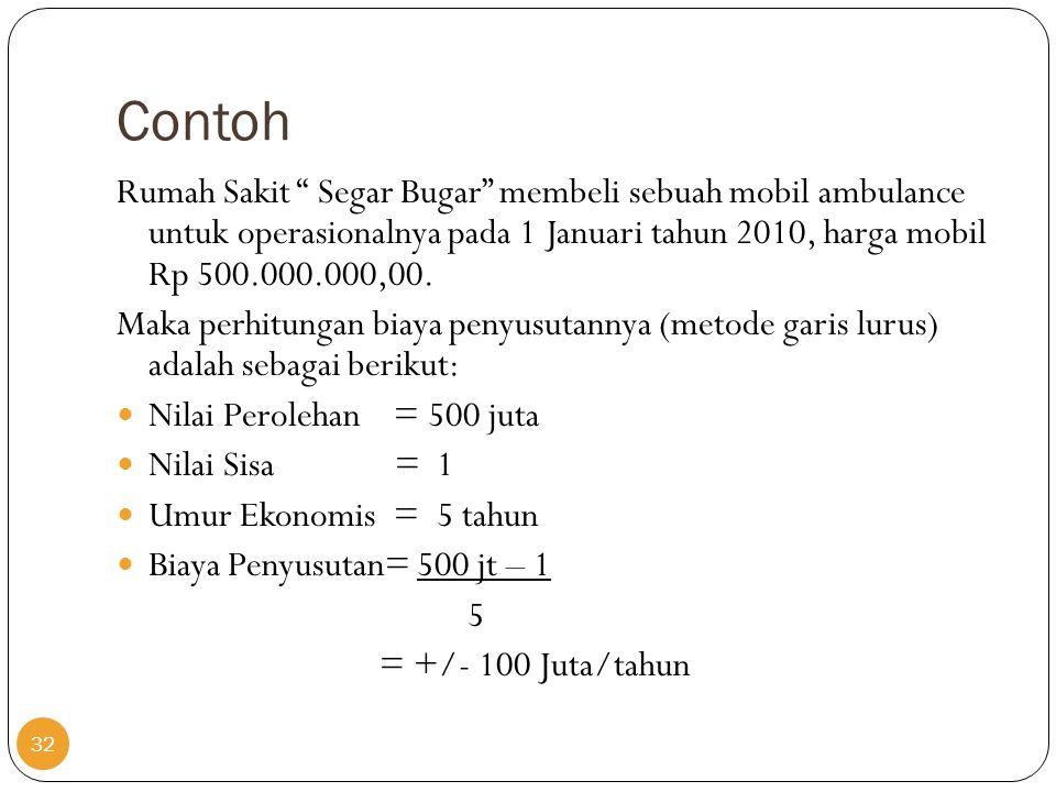 Contoh Rumah Sakit Segar Bugar membeli sebuah mobil ambulance untuk operasionalnya pada 1 Januari tahun 2010, harga mobil Rp 500.000.000,00.