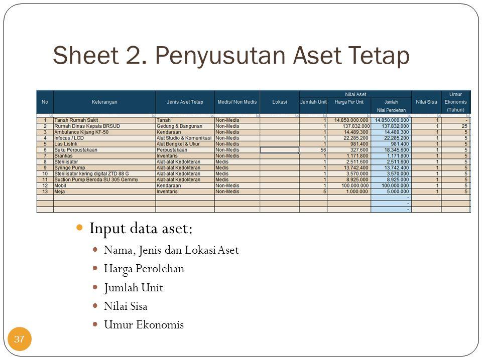 Sheet 2. Penyusutan Aset Tetap