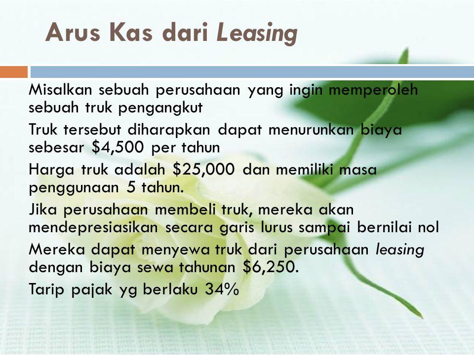 Arus Kas dari Leasing