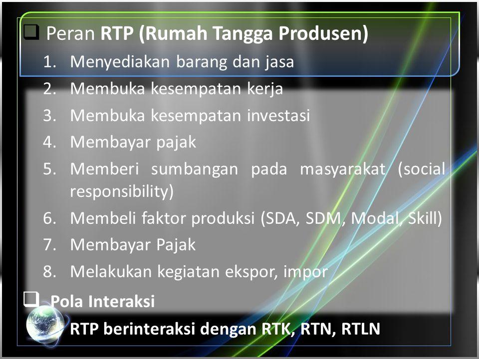 Peran RTP (Rumah Tangga Produsen)